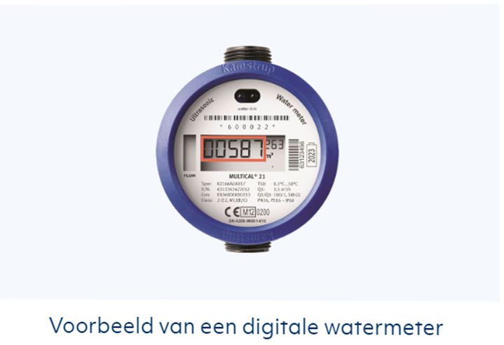 Meterstand Digitale Watermeter